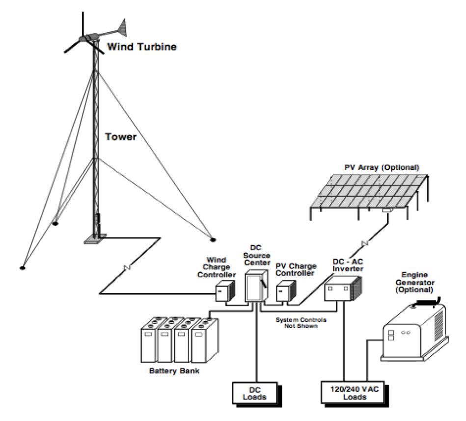Hybrid schematic